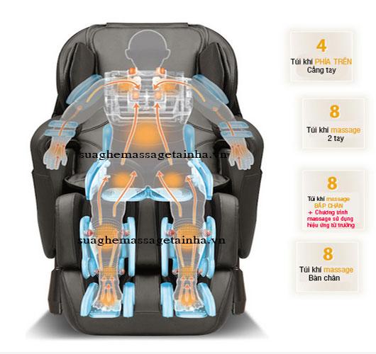 Bán ghế massage Maxcare cũ